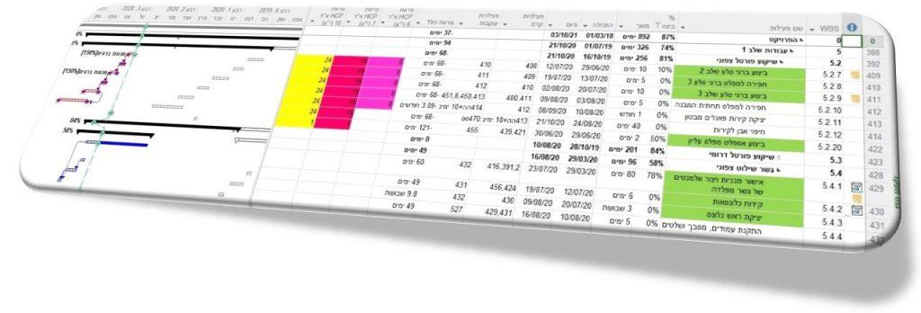 לוח זמנים - בניית תוכנית עבודה בפרויקט, טל לבנון | אפליקציית ה-HCP